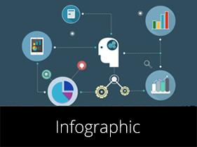 Analytics plus for ITSM