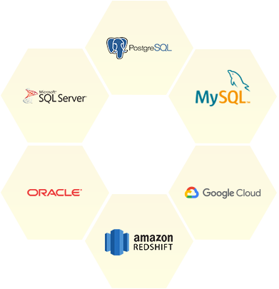 使用 Analytics Plus 從多個資料庫中獲取統一的見解。