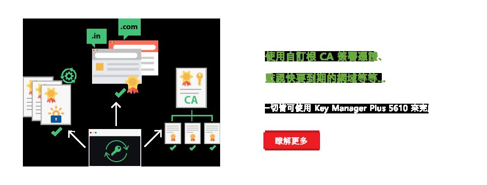 使用自訂根 CA 簽署憑證、監視快要到期的網域等等...